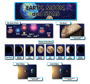 Earth Moon & Stars Mini Bulletin Board Set