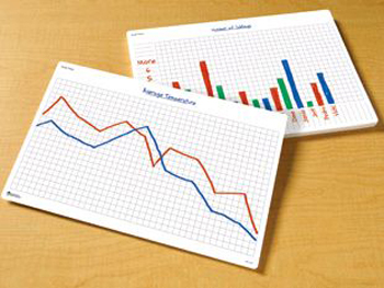 MATH GRAPHS DESK MAT ( WRITE AND WIPE )