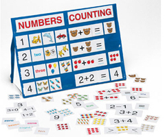NUMBERS & COUNTING
